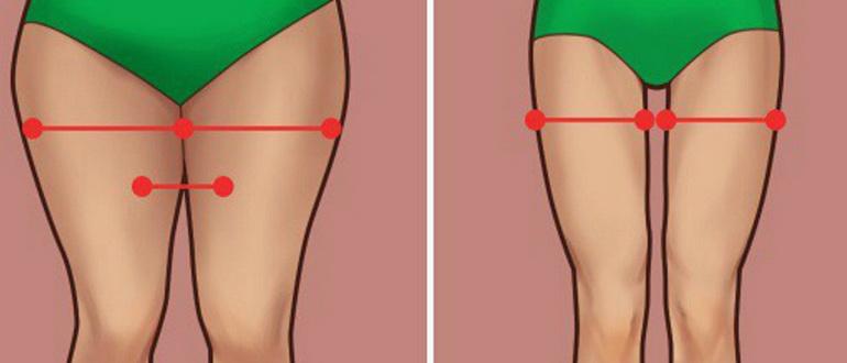 Схема как убрать жир с внутренней части бедра