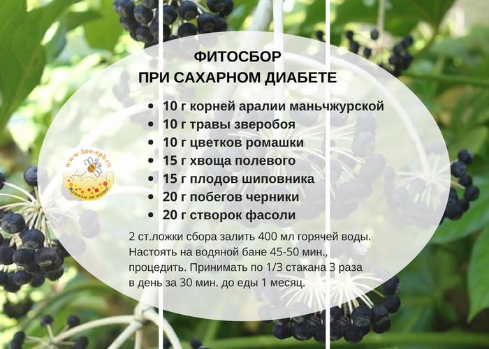 Что можно пить при диабете